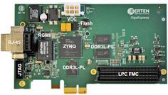175 Best The Kitchen Zynq images in 2018 | Angles, Camera