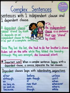 When it comes to complex sentences, things quickly become. At the mere mention of independent clauses, dependent clauses, and subordinating conjunctions, many young eyes immediately Grammar Anchor Charts, Sentence Anchor Chart, Writing Anchor Charts, Sentence Writing, Sentence Types, Grammar Chart, Sentence Starters, Teaching Grammar, Teaching Writing