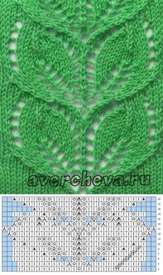 Knitting Patterns Techniques Yarn from the Baltics, Italian stockKnitting Patterns Stitches pattern knitting a branch with leaves without holes with patterns …Save those thumbsFind and save knitting and crochet schemas, simple recipes, and other ideas c Lace Knitting Stitches, Lace Knitting Patterns, Knitting Charts, Lace Patterns, Knitting Designs, Knitting Projects, Hand Knitting, Stitch Patterns, Avercheva Ru
