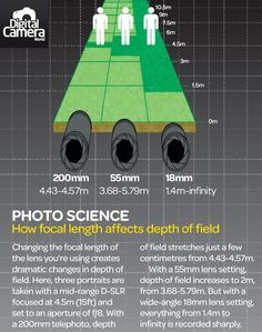 Deep Depth of Field vs Shallow: 10 common questions and jargon-free answers
