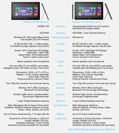 Microsoft expands Surface RT and Surface Pro availability; unveiling next generation Xbox on May 21  http://hethlerized.wordpress.com/2013/04/25/microsoft-expands-surface-rt-and-surface-pro-availability-unveiling-next-generation-xbox-on-may-21/