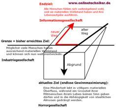 Informationsgesellschaft statt Industriegesellschaft