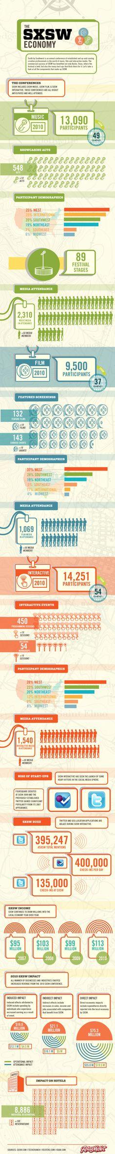 http://www.infographicsamples.com/dexters-victims/