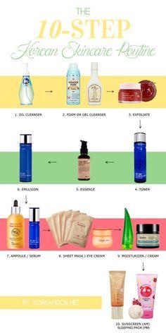 korean skincare steps, korean skin care, 10 step korean skincare