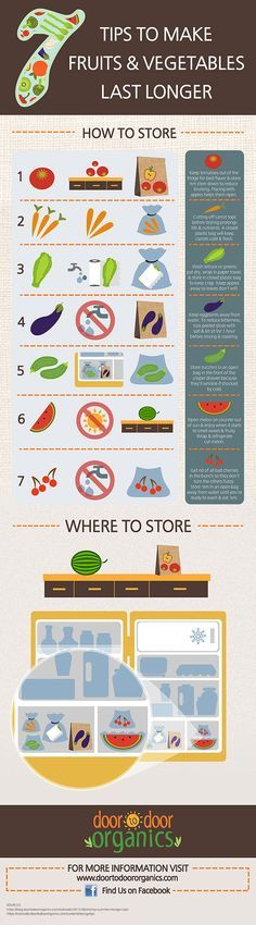 Door to Door Organics offers this quick-tip infographic to keep your fruits & veggies fresh & flavorful longer so you waste less food & save money.