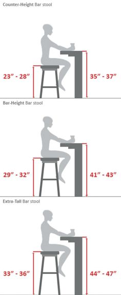 Proper bar stool height for your countertop height