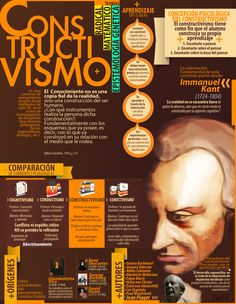 constructivismo-infografia.jpg (2600×3350)