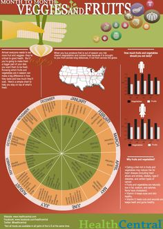 The #seasonal #fruit and #veg #chart - Discover more in this #infographic - http://finedininglovers.com/blog/food-drinks/fruit-and-vegetables-in-season/