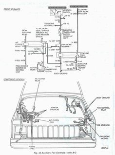wiring diagram for 1995 jeep grand cherokee laredo jeep cherokee rh pinterest com jeep xj wiring diagram jeep xj wiring schematic