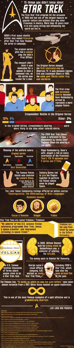 15 Things You Didn't Know About Star Trek- Just read the bit about Zachary Quinto, It's so funny!