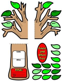 cause and effect tree