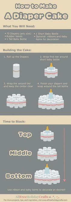 How to Make a Diaper Cake | AllFreeHolidayCrafts.com