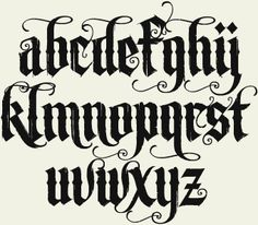 Permanent Link to : Different Graffiti Alphabet Fonts Lowercase style 1