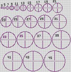 pixel circle chart - Google Search