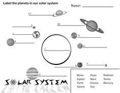 The Planets in Solar System Coloring Pages | Astronomy T-shirts, t ...