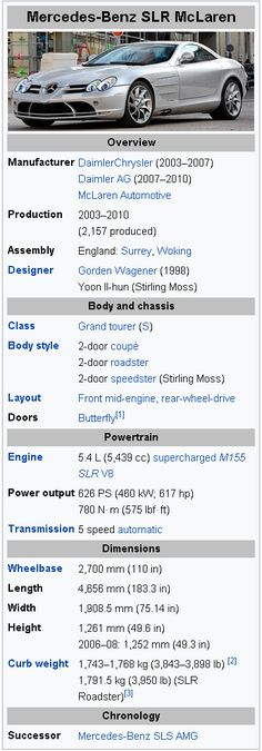 Slr Mclaren, Daimler Ag, Stirling, Surrey, Mercedes Benz, Transportation, Engineering, Cutaway, Star Ring