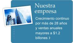 BienestarMexico.com