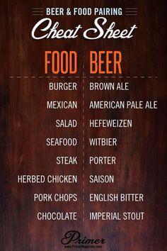 Beer and food pairing cheat sheet