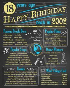 Birthday Printable Chalkboard Poster U. 18th Birthday Party, 50th Party, Birthday Board, Happy 18th Birthday Quotes, 18th Birthday Ideas For Boys, 18th Birthday Present Ideas, Birthday Presents For Him, 18 Birthday Gifts, Printable Poster