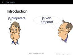 Futur proche grammaire française