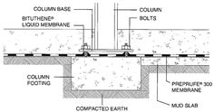 foundation for steel column - Buscar con Google