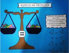 Eşitlik ve Denklem Equality
