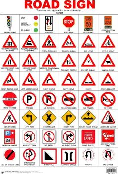 No Place Called Home analyzes and compares all traffic signs poster of You can easily compare and choose from the 10 best traffic signs poster for you. Traffic Signal Signs, Traffic Sign Boards, General Knowledge Facts, Knowledge Quotes, Gk Knowledge, Road Sign Meanings, Driving Signals, Road Safety Signs, Road Safety Poster