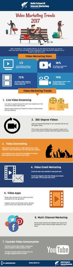 7 Video Marketing Trends To Dominate in 2017