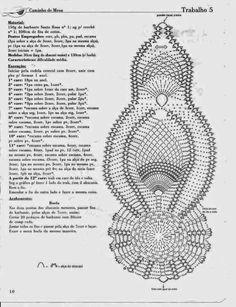 crochet pineapple table runner by shana Filet Crochet, Beau Crochet, Crochet Mat, Crochet Motifs, Crochet Diagram, Crochet Home, Thread Crochet, Irish Crochet, Crochet Stitches