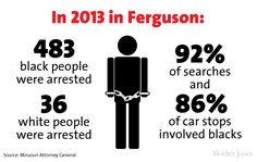 Ferguson Is 60 Percent Black. Virtually All Its Cops Are White.   Mother Jones