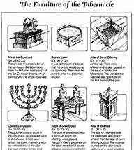 Diagram of the tabernacle. Mystery of History Volume Lesson 20 Menorah, Tabernacle Of Moses, Bible Knowledge, Bible Teachings, Sunday School Lessons, Scripture Study, Bible Lessons, Bible Studies, School
