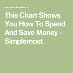 This Chart Shows You How To Spend And Save Money - Simplemost