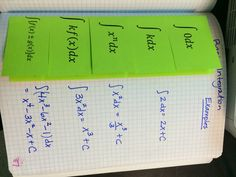 the agony and dx/dt: Basic Integration Rule Foldables
