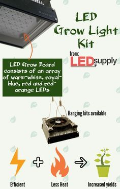 Great Build Your Own 3120 Lumen LED Grow Light | Pinterest | Led Grow Lights, Led  Grow And Grow Lights Great Ideas