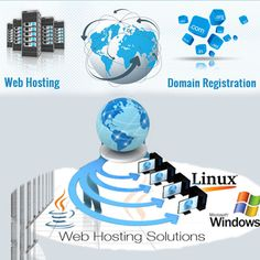 After making a website about your related business or for personal uses, you want people should open your web pages and love to view it often, so for publishing it we need a web hosting service. It's also called as maintaining files & serving one or more websites. By the help of filezilla we can host our website easily over the internet. It is software who is providing free web hosting services.  Filezilla is fully compatible with our hosting services. It's also very user-friendly and you…