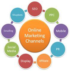 Image result for online media channels marketing