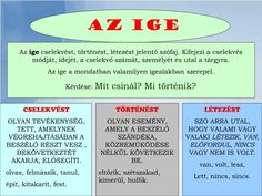 PPT - A SZÓFAJ A szavak csoportja, amelyet: jelentése, nyelvtani tulajdonsága (toldalékolhatósága) PowerPoint Presentation - ID:6741980 Presentation Folder, Presentation Design, Corporate Design, Flyer Design, Design Design, Brochure Design Layouts, Booklet Design, Company Profile, Graphic Design Posters