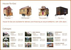 Houses To Go Plans Cottages Plans