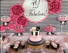 Image result for 40th birthday themes for women