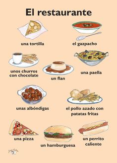 Poster (A3) - El restaurante ✿ Spanish Learning/ Teaching Spanish / Spanish Language / Spanish vocabulary / Spoken Spanish / Free Spanish Podcast: http://espanolautomatico.com ✿ Share it with people who are serious about learning Spanish!