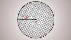 ما هو محيط الدائرة Circle