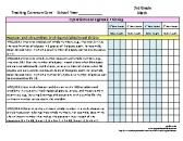 Tracking Common Core 3rd Grade Math Checklist product from Extra-Energetic-Educator on TeachersNotebook.com