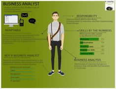 Business Analyst http://www.tykans.com