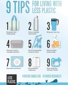 Our oceans could sure use the help. How have you been cutting down on your plastic use?