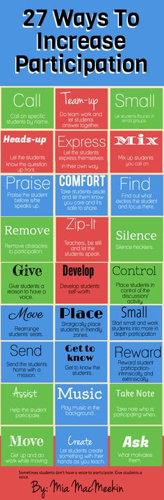27 ways to increase participation and thus build motivation in the classroom. Teaching Strategies, Teaching Tips, Instructional Strategies, Differentiation Strategies, Instructional Technology, Differentiated Instruction, Teaching Music, Future Classroom, School Classroom