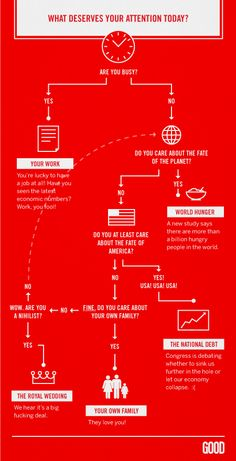 Should you pay attention to the royal wedding? Well that depends. :) by dylan c. lathrop anne friedman for good. Information Architecture, Information Design, Information Graphics, Infographic Examples, Chart Infographic, Infographics, Funny Flow Charts, Quotable Quotes, Funny Quotes