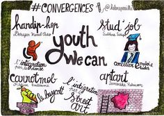 Convergences 2013 - Youth we can
