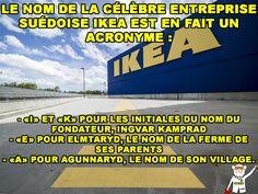 Quelle est la signification du nom IKEA ? 🇸🇪🤔