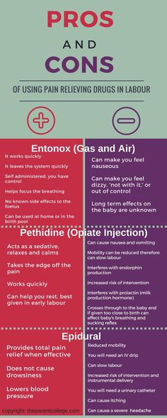 Save this Infographic for a quick reference guide when thinking about medicinal pain relief in labour. What are the pros and cons of the common drugs used for pain relief in labour? Med School, Student Midwife, Pregnancy Labor, Pregnancy Memes, Pregnancy Dress, Pregnancy Advice, Pregnancy Stages, Pregnancy Fashion, Birth Doula