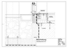 A-03-0015 Türfußpunktanschluss-A-03-0015